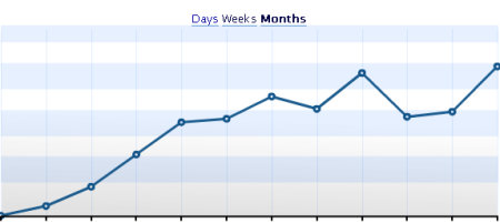 12monthchart.png
