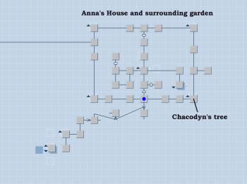 AnnasHouse