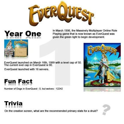 1999 EverQuest Trivia