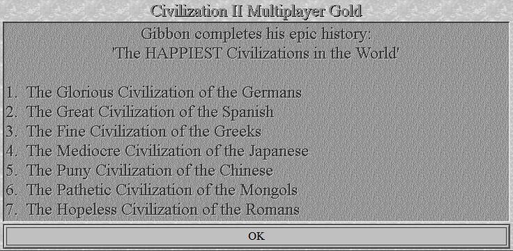 Running Civilization II on Windows 7 64-bit (5/5)