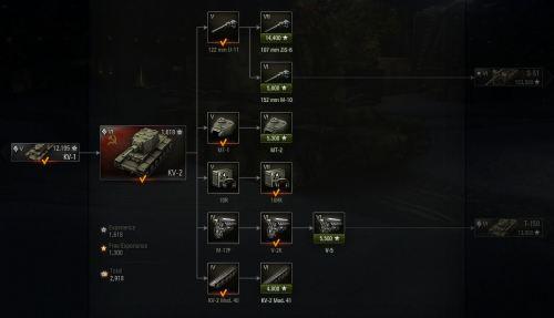 KV-2 Upgrades