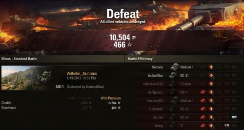 Defeat, but I did a lot of damage