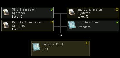 LogisticsChiefElite