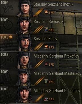 KV-3 Crew