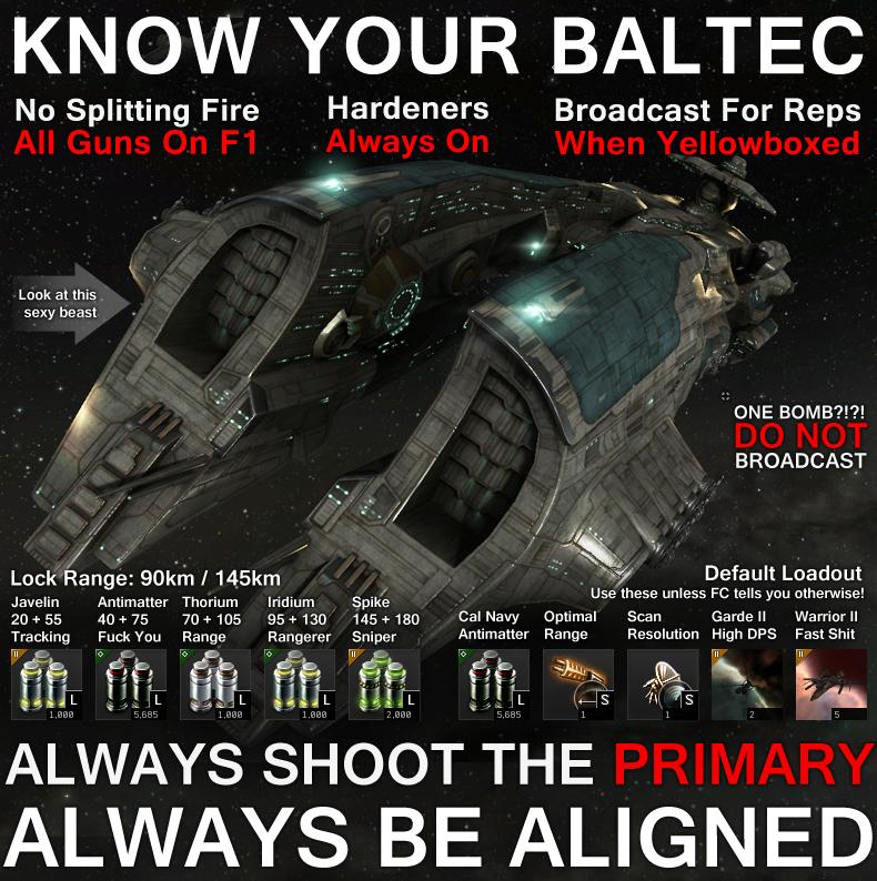 Know Your Baltec