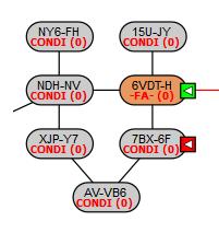 6VDT-H in Orange