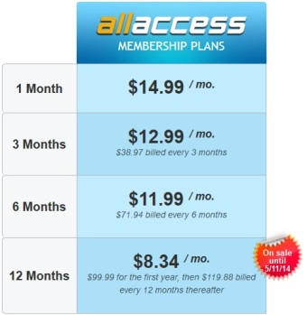 The new SOE All Access pricing