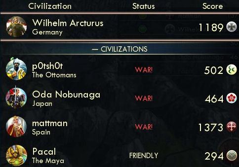 War were declared