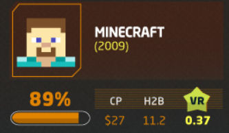 MinecraftROI