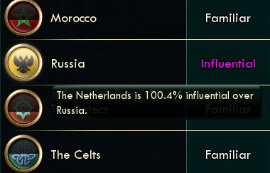 I am influential in Russia