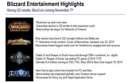 Slideshow Highlights for Blizzard