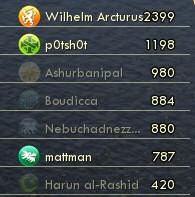 Score - Turn 750