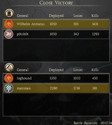 Final Battle Stats