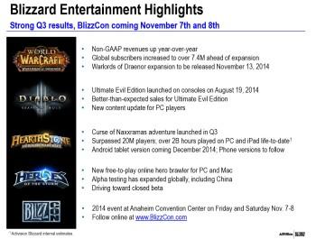 Blizzard Q3 2014 Slide