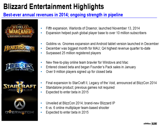 Blizzard slide from the presentation deck