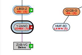 Y-2ANO