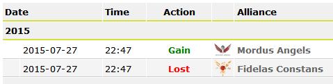 The loss...