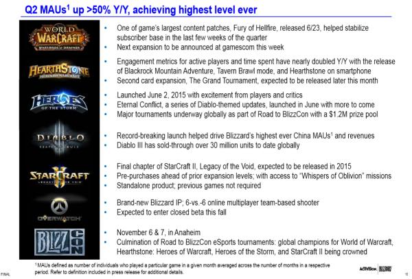 Blizzard Q2 2015 slide