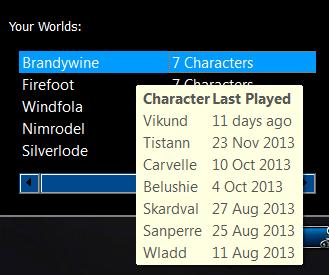 Brandywin Characters