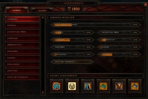 The achievement board