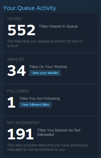 Some Stats Steam Has on Me