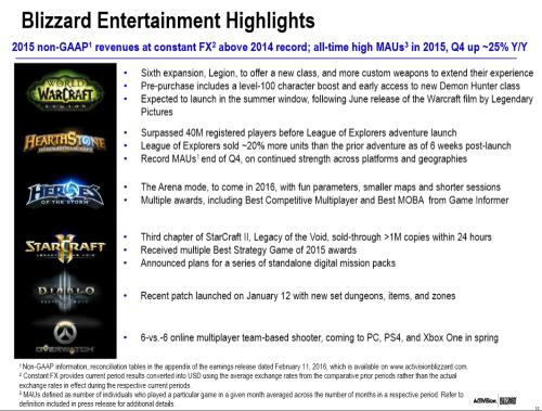 Blizzard Q4 2015 slide
