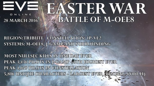 The war that started LONG before Easter...