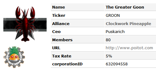 The Greater Goon