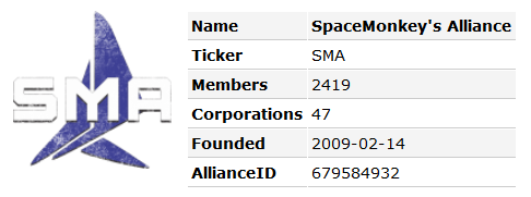 SpaceMonkey's Alliance - April 10, 2016