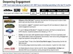 Deepening Engagement - Slide 6