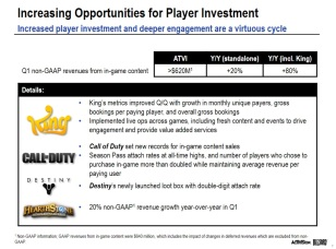 Player Investment - Slide 7