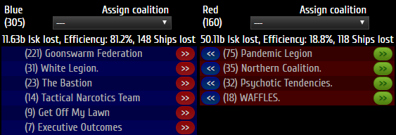 Battle Report Summary