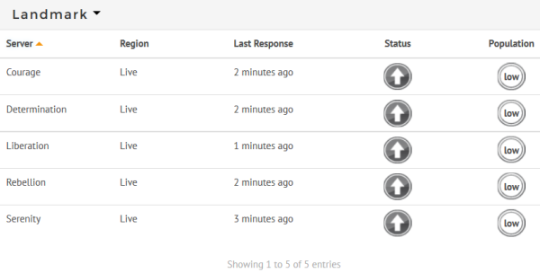 Server Status: Low