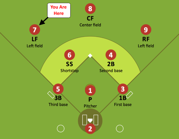 I actually played right field, but that isn't a metaphor
