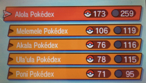 Alola Pokedex stats