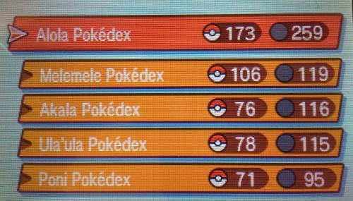 Alola Pokedex stats