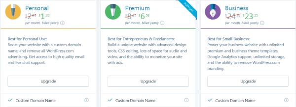 WordPress.com plans - February 2016