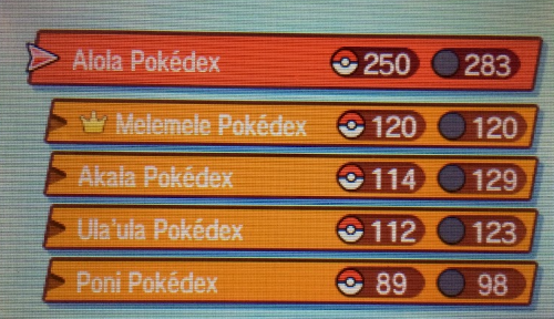 Current Pokedex details