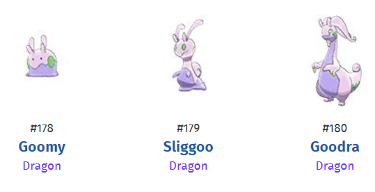 The Sliggoo progression